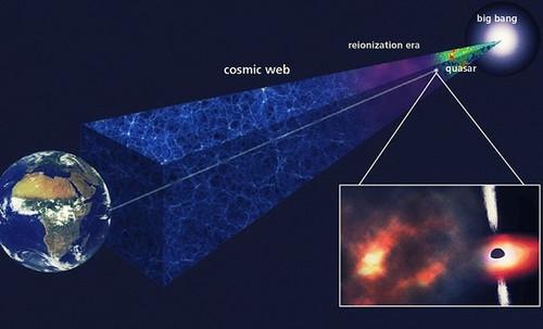 Далекий квазар рассказал о первых звездах во Вселенной