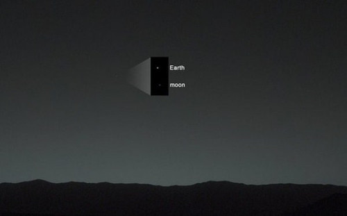 Solar Orbiter максимально приблизился к Солнцу