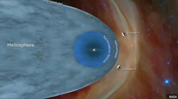 Солнечную систему окружает более плотный космос