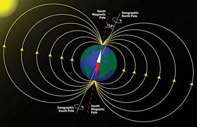 Чем грозит смещение магнитных полюсов
