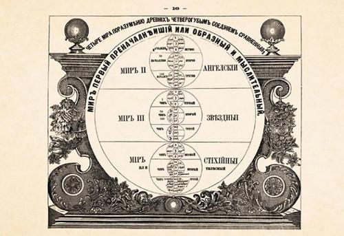 Тайна Брюсова календаря и его автора