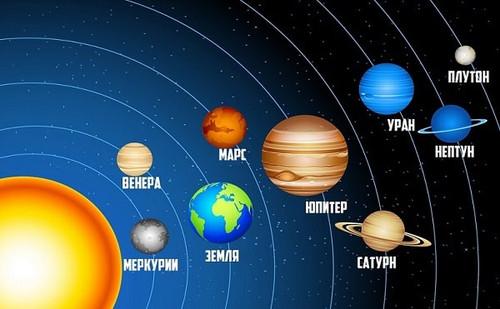 Как долго проживет человек на каждой планете Солнечной системы