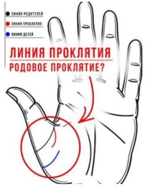 Секреты хиромантии: определяем порчу по линиям руки